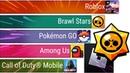 Roblox vs Among US vs Brawl Stars vs CoD Mobile vs Pokemon GO Рейтинг игр