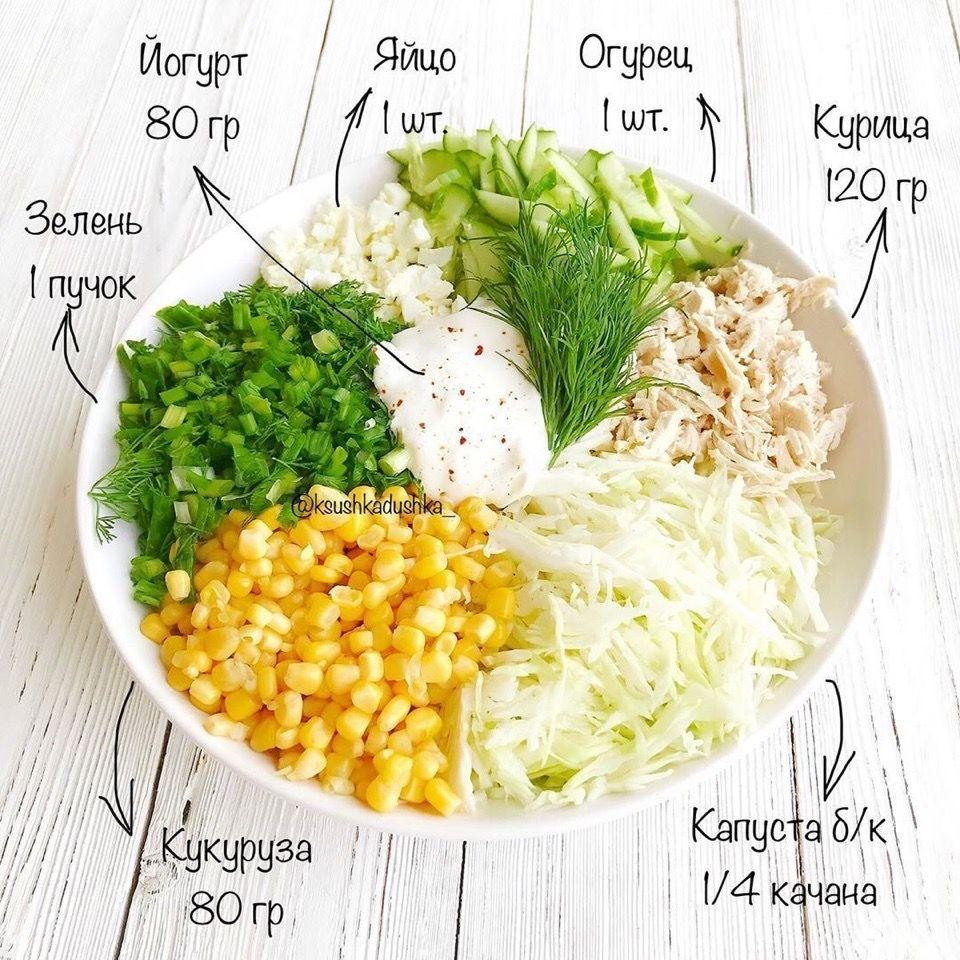 Вкусные салатики