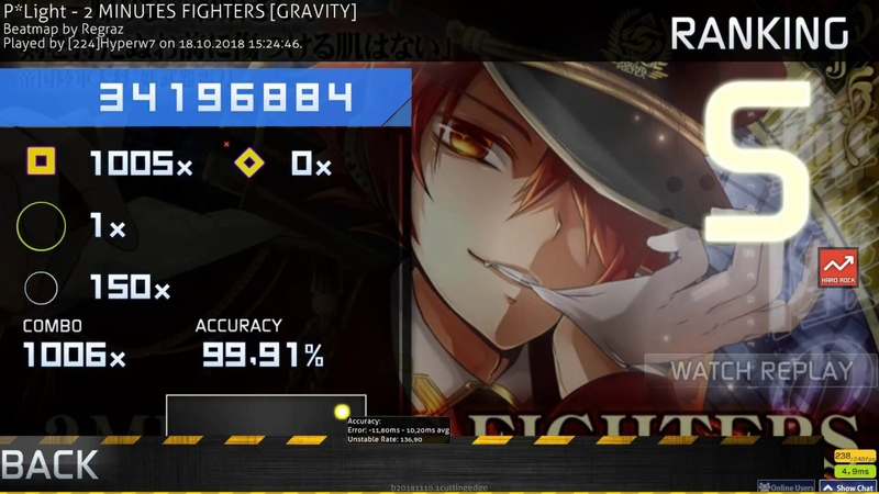 Osu catch 224 Hyperw7 P*Light 2 MINUTES FIGHTERS GRAVITY HR 99 91% 1 FC 552pp
