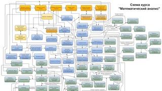 Никитин А.А. | Лекция 48 по математическому анализу | ВМК МГУ