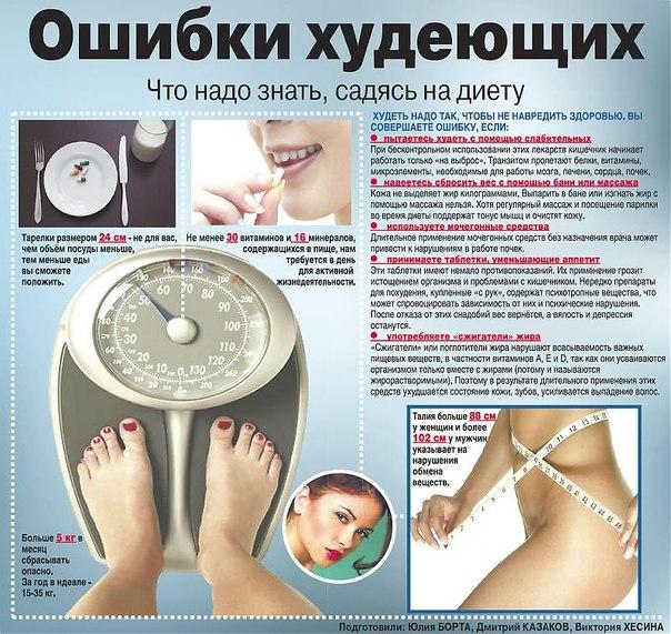 Новые Методики Для Похудения.