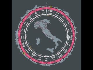 Giro d'Italia 2015 - The route / Il percorso