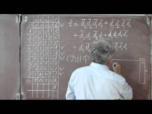 Лекция 79 Алгебраическа минимизация ДНФ