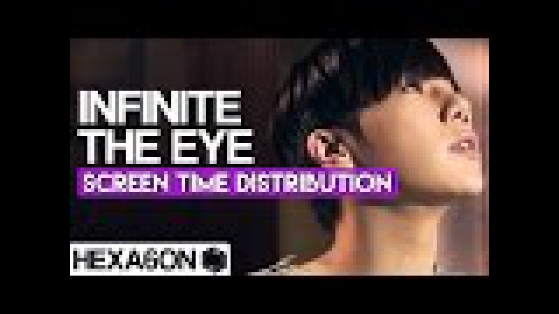 Infinite - The Eye Screen Time Distribution (Color Coded)