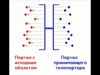 """Гек YG Папа-Ку """"Телепортатор"""""""