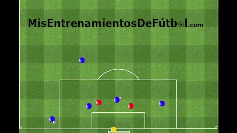 Ejercicio de Fútbol Acción combinada con centro al área - Football Tactics
