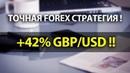 Точная форекс стратегия от Николая Еремеева! Сделка GPBUSD 42