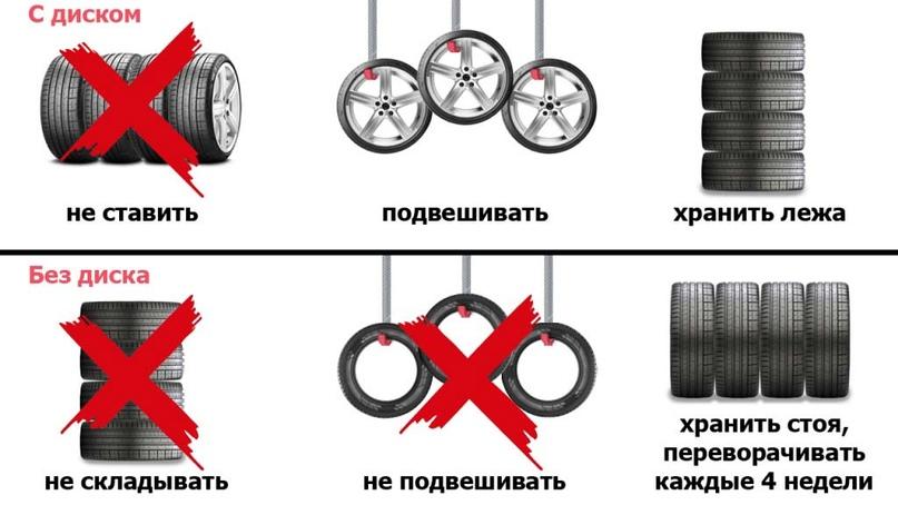Способы хранения шин.