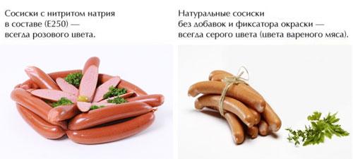 Нитрит натрия: какая доза опасна для здоровья?, изображение №2