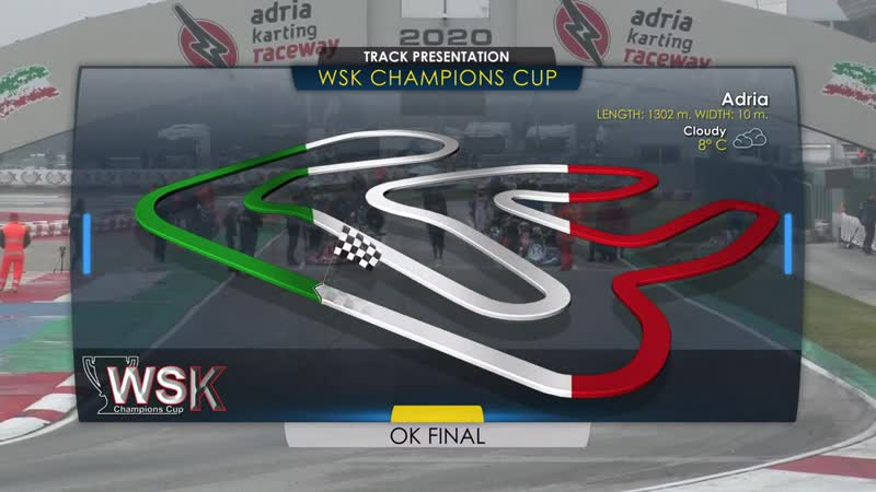 WSK CHAMPIONS CUP 2020 OK FINAL