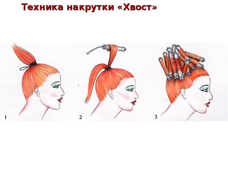 Секреты мастера парикмахера — техники распределения коклюшек при химической завивки волос., изображение №16