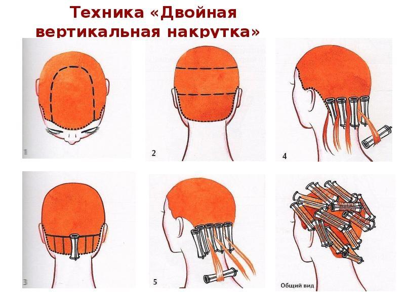 Секреты мастера парикмахера — техники распределения коклюшек при химической завивки волос., изображение №27