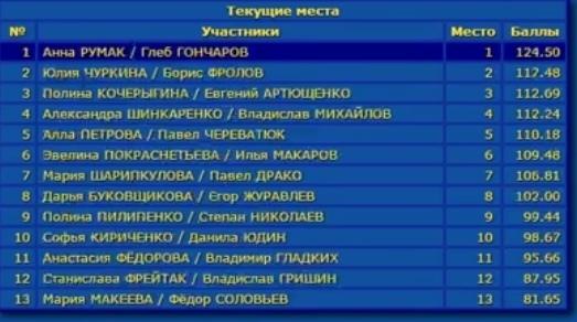 Российские соревнования сезона 2019-2020 (общая)  - Страница 2 WY24rFqMvVQ