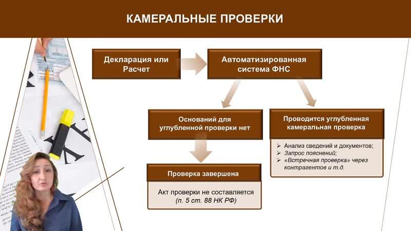 Как работать с требованиями ФНС в 2020 году МК Ольги Неволиной