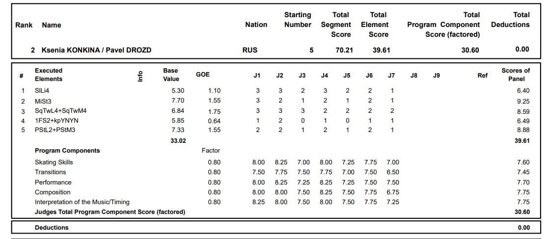 Challenger (8) Asian Open Figure Skating Trophy, Дунгуань, Китай, 30 октября - 3 ноября _HUYitJfRuY