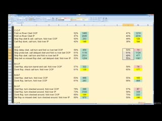 BEST POKER COACHING BPC POKER SCIENCE FOR NL 6-MAX MICROSTAKES PLAYERS with Allan