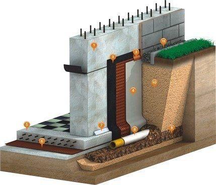 строительные узлы