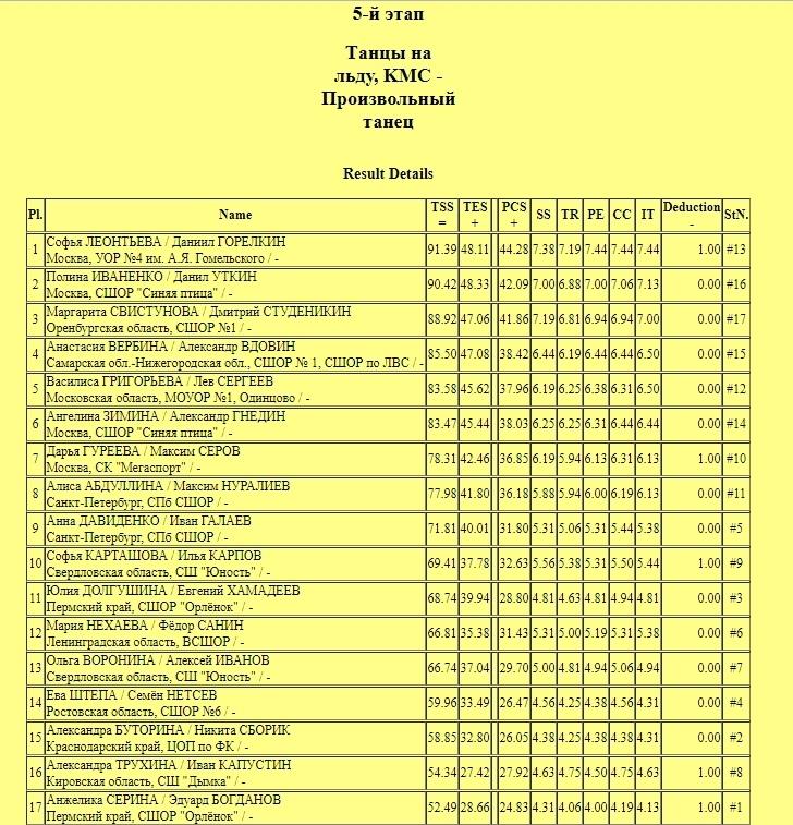 Кубок России (все этапы и финал) 2019-2020 - Страница 8 PMn1mdydg0I