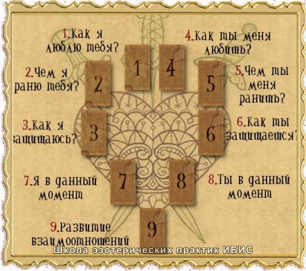 Гадание i на рунических картах что обозначают карты в гадании на имя