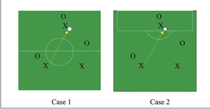 Анализ полезности передачи в футболе