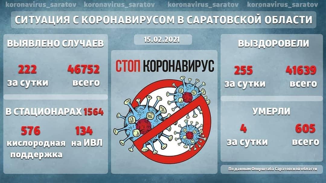 Медицинские стационары Саратовской области, функционировавшие как ковидные госпитали, постепенно возвращаются к плановому режиму работы
