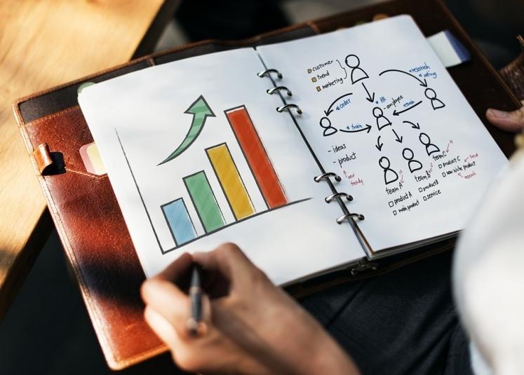 Бизнес-план: практическая сторона и проблемы