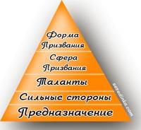 Андрей Черногоров фото №11