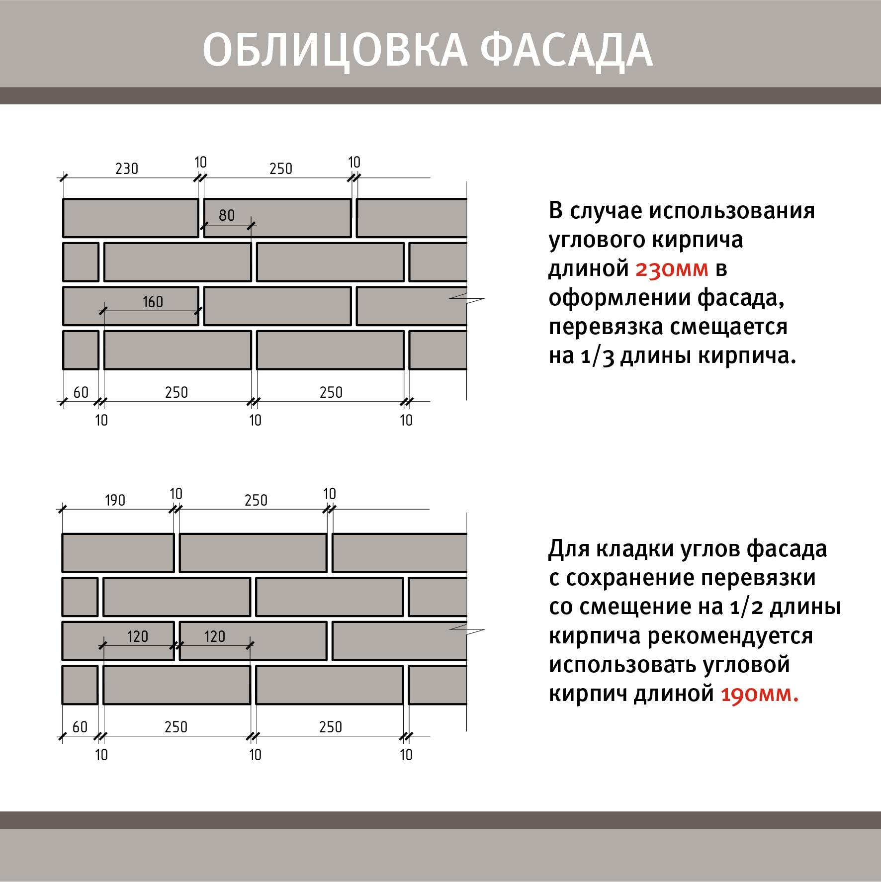 У стандартного углового еврокирпича бывает две длины: 190 мм и 230 мм.