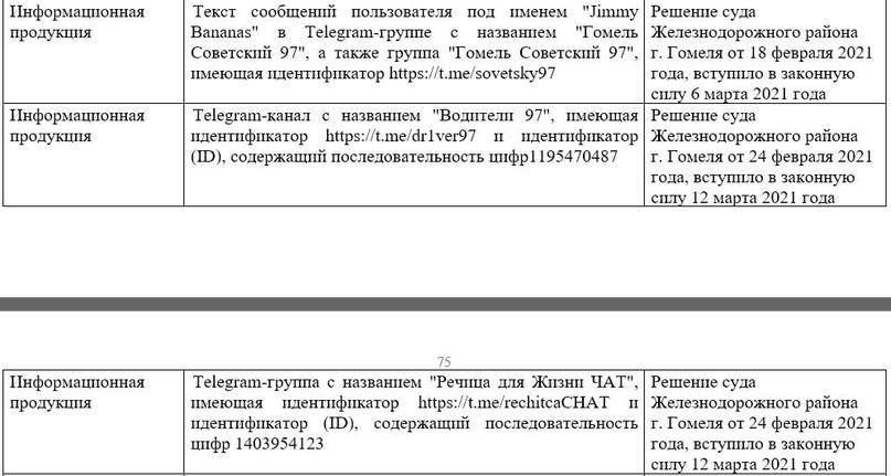 Три телеграм-сообшества попали в список экстремистских материалов — что теперь делать подписчикам