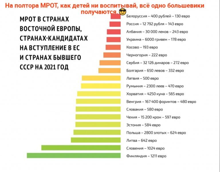 Доходы падают - потребности остаются. Теперь и на Ямальскую зарплату не разгуляешься.