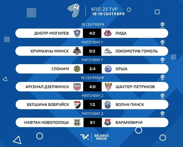 Все результаты 23-го тура Первой Лиги