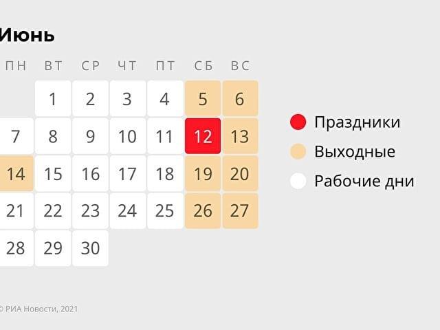 Предстоящая рабочая неделя будет короткой — из-за празднования 12 июня Дня России выходным станет понедельник, 14 июня
