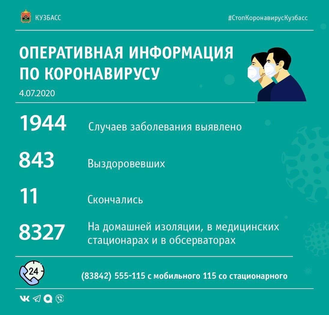 71 случай заражения коронавирусной инфекцией выявлен в Кузбассе за минувшие сутки: