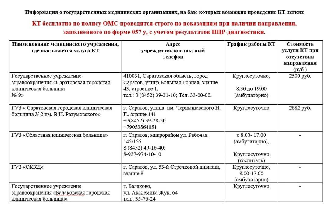 Министерство здравоохранения Саратовской области предоставило информацию о государственных медицинских организациях, на базе которых возможно проведение КТ лёгких