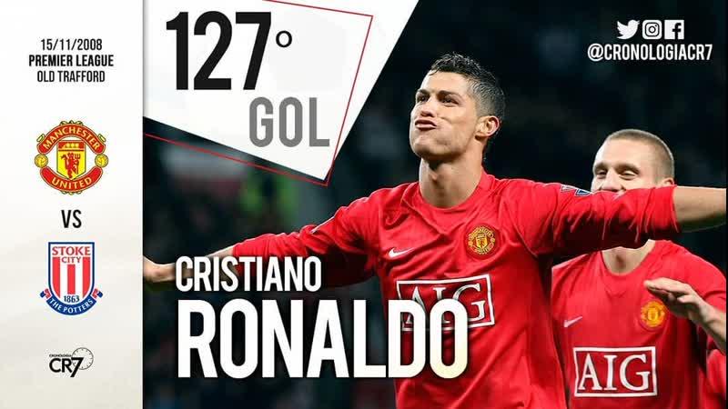 127 ой гол Криштиану Роналду в профессиональной карьере