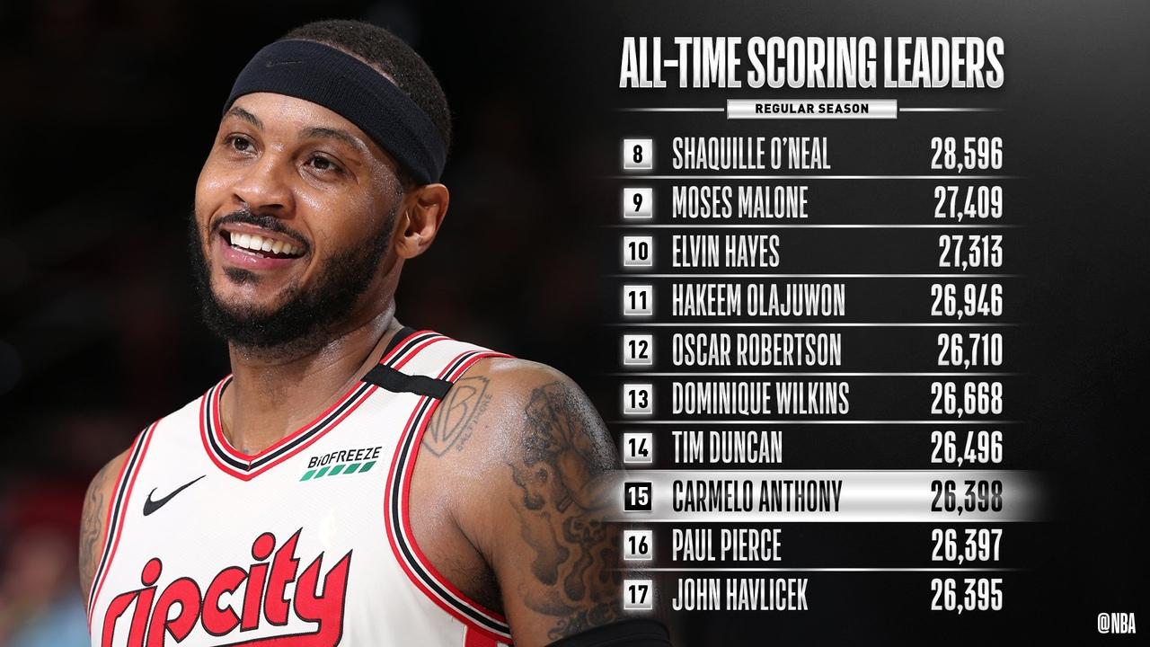 Кармело Энтони поднялся на 15-е место в истории НБА по количеству очков за карьеру