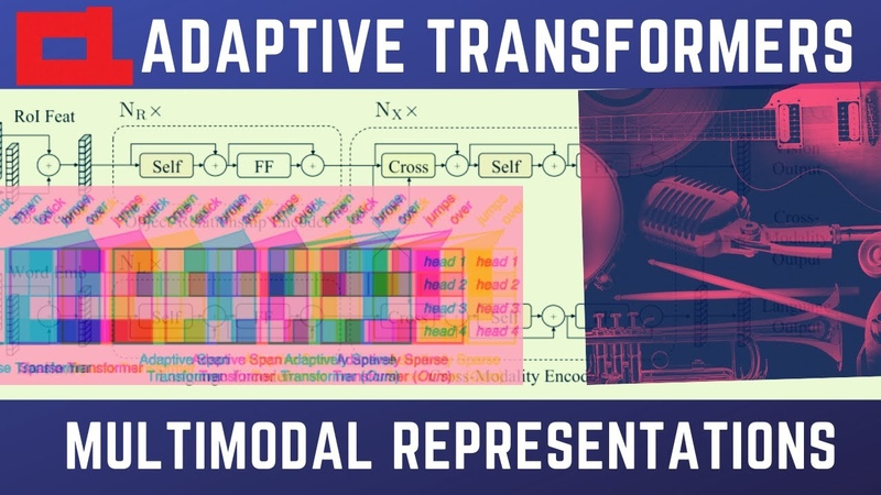 Adaptive Transformers for Learning Multimodal Representations